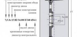 параметры и обозначение дисков